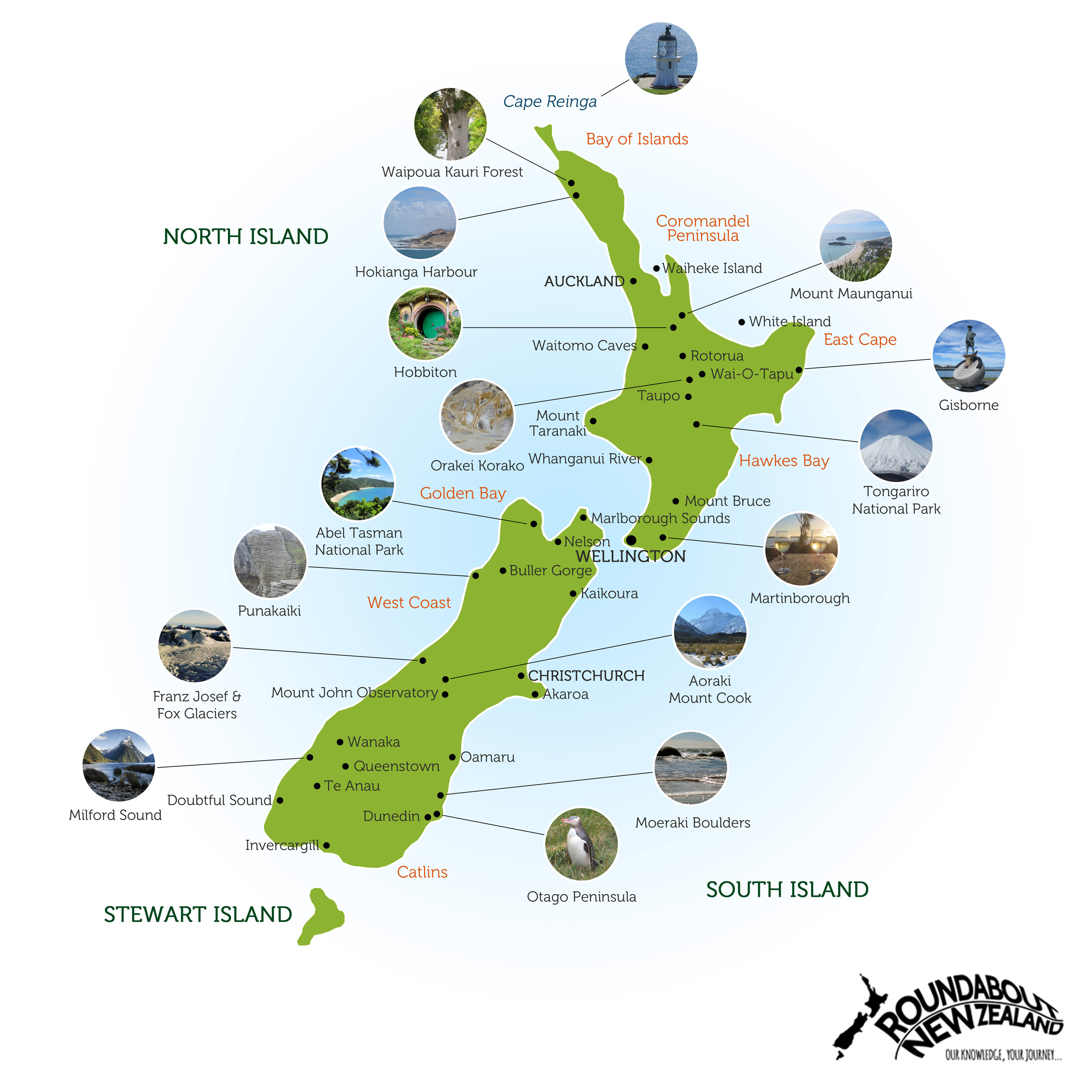 Roundabout NZ Inspirations Map